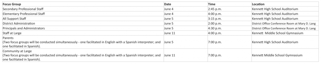 Superintendent Focus Group Schedule